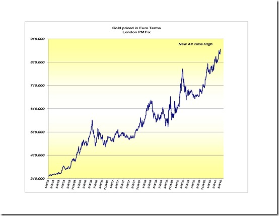 Euro gold-silver and yen gold<br /> 4-2010_Page_1