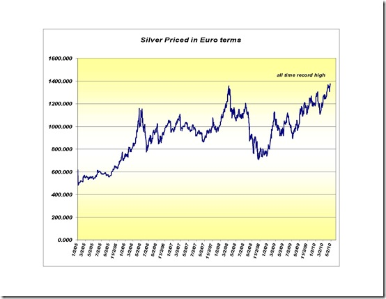 Euro gold-silver and yen gold<br /> 4-2010_Page_2