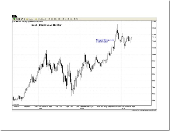 Gold COT 3-3--2010_Page_2