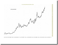 Gold in assorted foreign currencies 4-2010_Page_1