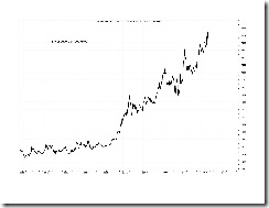 Gold in assorted foreign currencies 4-2010_Page_4