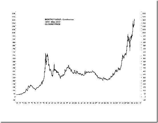 Gold monthly 5-2010_Page_1.jpg